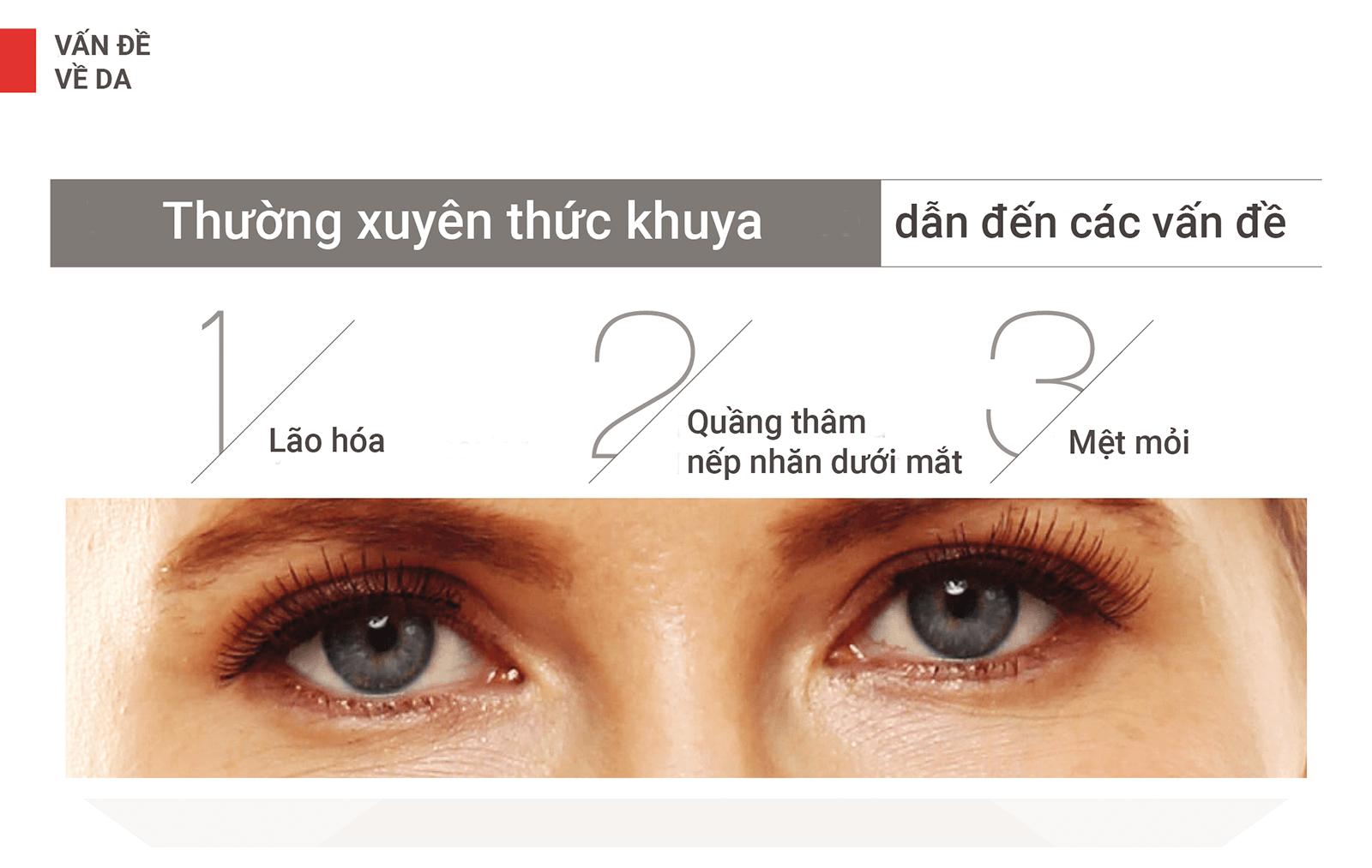 Tác Dụng Máy massage chống lão hóa và trị liệu mắt